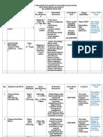 Senarai Program Yang Dirancangan Untuk Uem-2016skkb