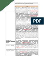 Las Competencias Básicas en La LOE_Esquema