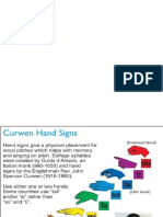 Solfege Hand Signs