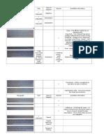 WAA Analysis.docx