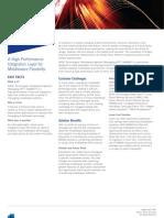 Middleware Agnostic Messaging API Product Sheet