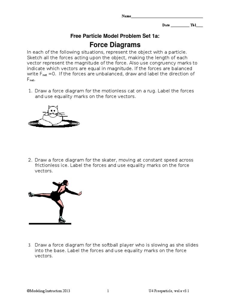 U4 PS1a - Force Diagrams | Temporal Rates | Force