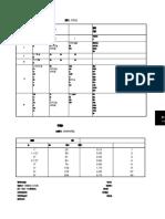 Ansi b16.104 Ac.c. Tables