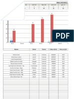 Gráfico Acidente vs Dias JAN-17