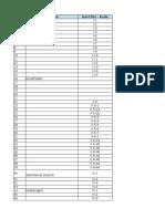 1. Katalog Data Sekunder