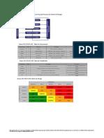 SSO-P-02.01-F01 Identificacion de Peligros y Evaluacion de Riesgos IPER-1