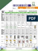 Port-MTE-Cartaz-Sensores-Lambdas-50x70cm.pdf