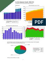 2016 Annual Statistical