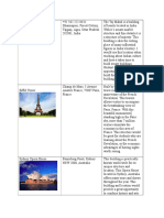sed 224 global resources