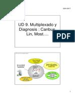 Ud 9. Redes de Multiplexado. Canbus, [Modo de Compatibilidad]