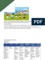 Plan de Área Etica y Valores