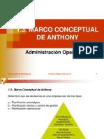 0 1.3 Marco Conceptual de Anthony