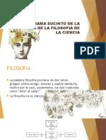 PANORAMA SUCINTO DE LA HISTORIA DE LA FILOSOFIA.pptx