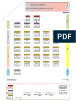 Maestria-Estructuras-Malla-Curricular-2013.pdf