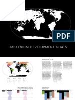 Millenium Development Goals Infographics