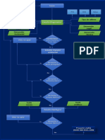 Diagrama de Flujo_abc