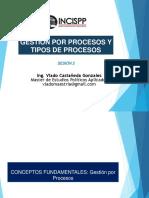 Sesion 2_gestión Por Procesos y Tipos de Procesos