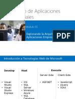 UNIDAD 001 Desarrollo de Aplicaciones Empresariales 06042017