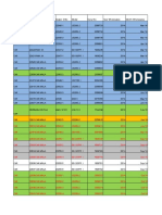 Customer List - Order Plan