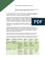213885116-Tabela-doses-emergencia.pdf