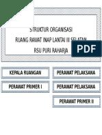 Label Struktur Organisasi