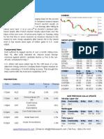 Premium Commodity Trading Tips via Experts
