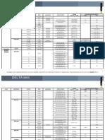Automotive-Specification-List.pdf
