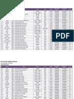 Auction Pricelist 1.12.17.pdf