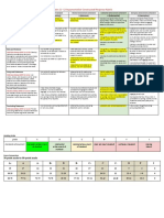 copyofgrade11-12argumentativeconstructedresponserubric
