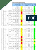 7.1. IPERC Planta Concentradora