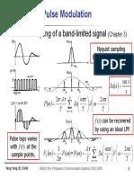 Pulse Modulation Part 1