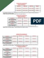 07_korte3x3.pdf