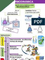 TermodinClaseSistQW.pdf