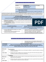 pe 405 unit plan overview template 2016