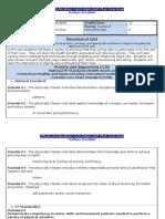 pe 416 lifetime activities unit plan