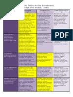 tpa framework score