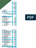 master mqs budget for cu xlsx - sample budget format