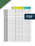 RFM Plantilla (template)