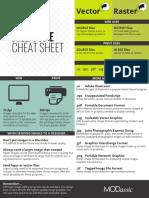 Image Cheat Sheet