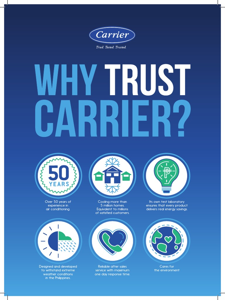 Carrier Wrac Brochure Pdf Air Conditioning