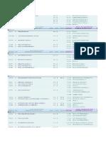 Plan de Estudios (Física)