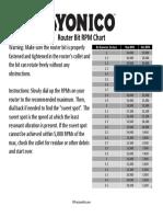 Router_Bit_RPM_Chart.pdf;filename*= UTF-8''Router Bit RPM Chart