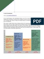 Periodization.pdf