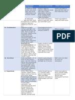 Sample Physical Examination for Case Presentation.docx