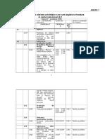 document-2016-07-25-21182600-0-anexa-7-lista-codurilor-caen-eligibile-sm6-2