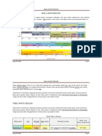 Umur Geologi -PDF