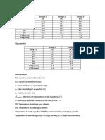 Informe de Lab Estudio de Pérdidas de Energía y Balance en Intercambiadores