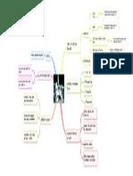 bab 2 dasar ilmu tajwid.pdf
