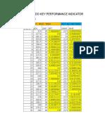Analizando Key Performance Indicator