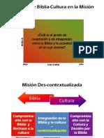 Relación de Biblia Cultura en La Misión
